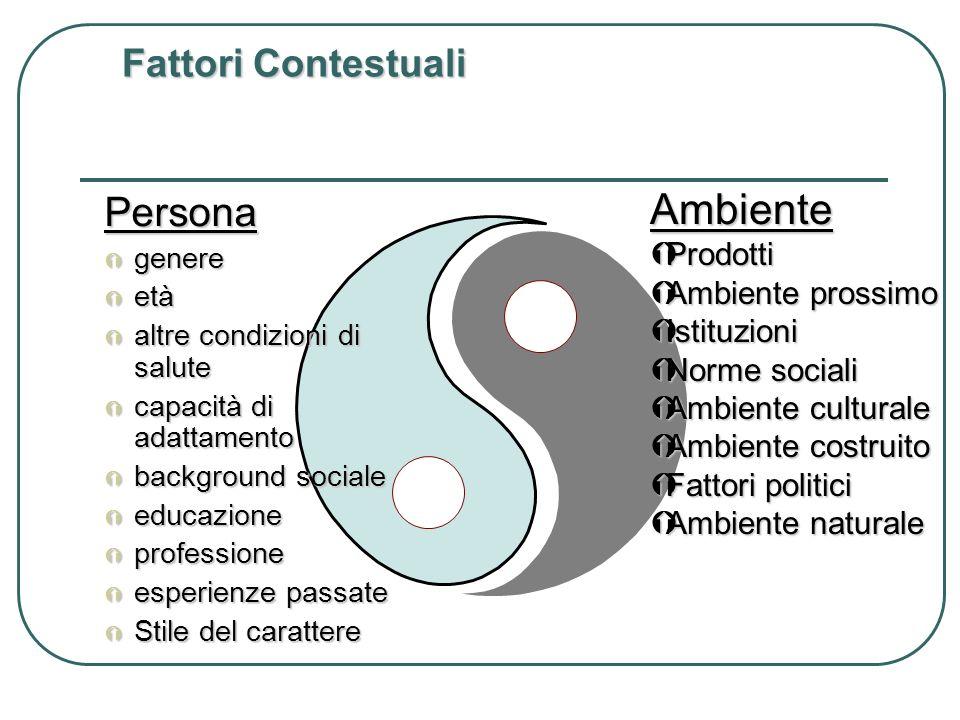 Fattori Contestuali Persona Ý genere Ý età Ý altre condizioni di salute Ý capacità di adattamento Ý background sociale Ý educazione Ý professione Ý es