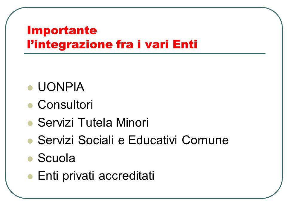 Importante lintegrazione fra i vari Enti UONPIA Consultori Servizi Tutela Minori Servizi Sociali e Educativi Comune Scuola Enti privati accreditati