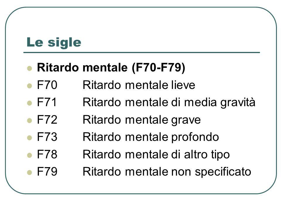 Le sigle Ritardo mentale (F70-F79) F70Ritardo mentale lieve F71Ritardo mentale di media gravità F72Ritardo mentale grave F73Ritardo mentale profondo F