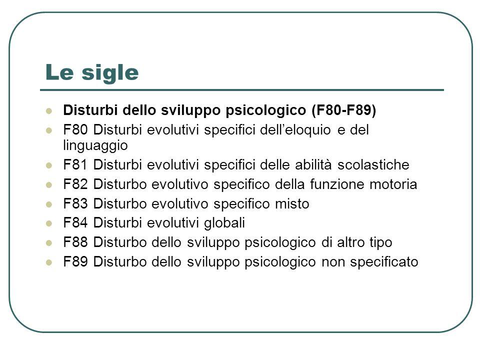 Le sigle Disturbi dello sviluppo psicologico (F80-F89) F80Disturbi evolutivi specifici delleloquio e del linguaggio F81Disturbi evolutivi specifici de