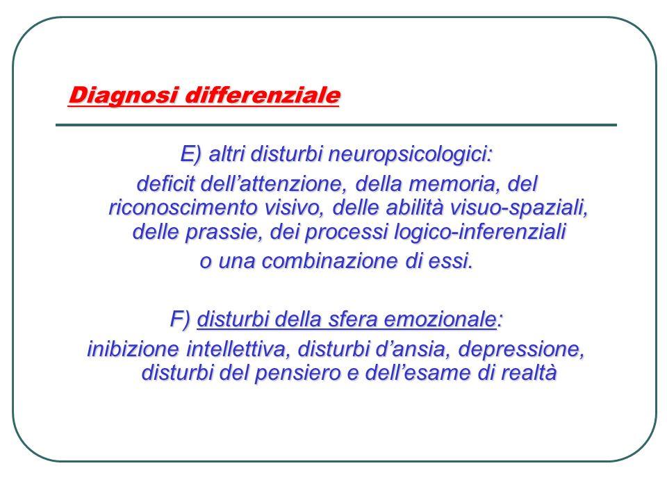Diagnosi differenziale Diagnosi differenziale E) altri disturbi neuropsicologici: deficit dellattenzione, della memoria, del riconoscimento visivo, de