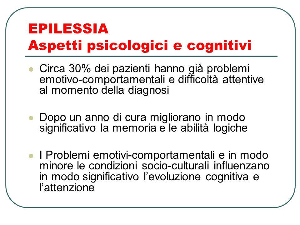 EPILESSIA Aspetti psicologici e cognitivi Circa 30% dei pazienti hanno già problemi emotivo-comportamentali e difficoltà attentive al momento della di
