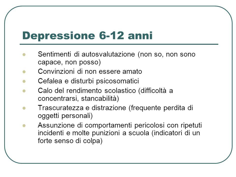 Depressione 6-12 anni Sentimenti di autosvalutazione (non so, non sono capace, non posso) Convinzioni di non essere amato Cefalea e disturbi psicosoma