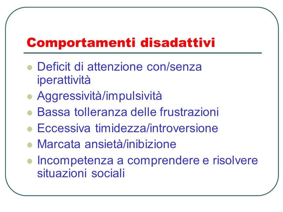 Comportamenti disadattivi Deficit di attenzione con/senza iperattività Aggressività/impulsività Bassa tolleranza delle frustrazioni Eccessiva timidezz