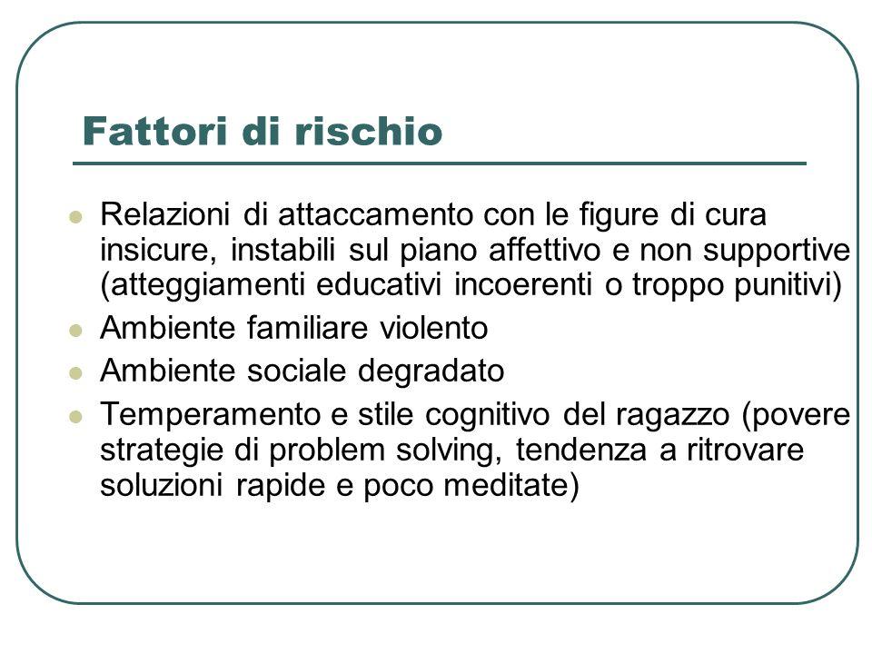 Fattori di rischio Relazioni di attaccamento con le figure di cura insicure, instabili sul piano affettivo e non supportive (atteggiamenti educativi i