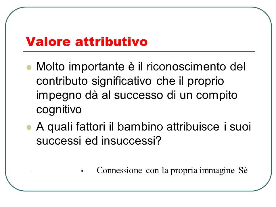 Valore attributivo Molto importante è il riconoscimento del contributo significativo che il proprio impegno dà al successo di un compito cognitivo A q