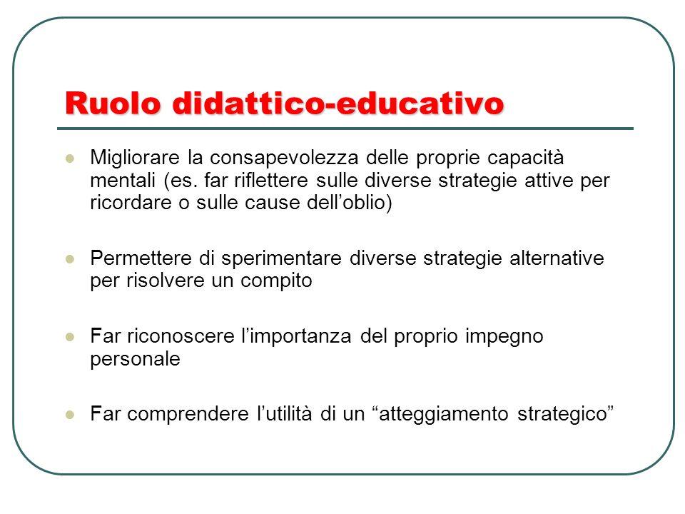 Ruolo didattico-educativo Migliorare la consapevolezza delle proprie capacità mentali (es. far riflettere sulle diverse strategie attive per ricordare