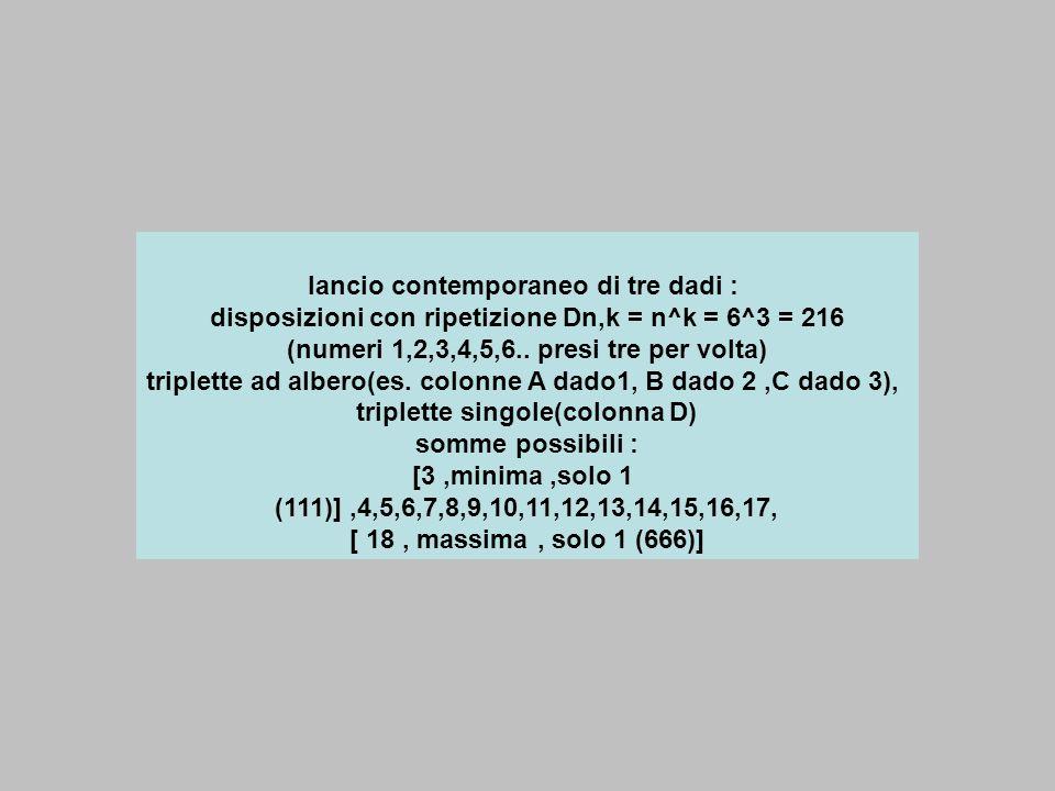 lancio contemporaneo di tre dadi : disposizioni con ripetizione Dn,k = n^k = 6^3 = 216 (numeri 1,2,3,4,5,6.. presi tre per volta) triplette ad albero(