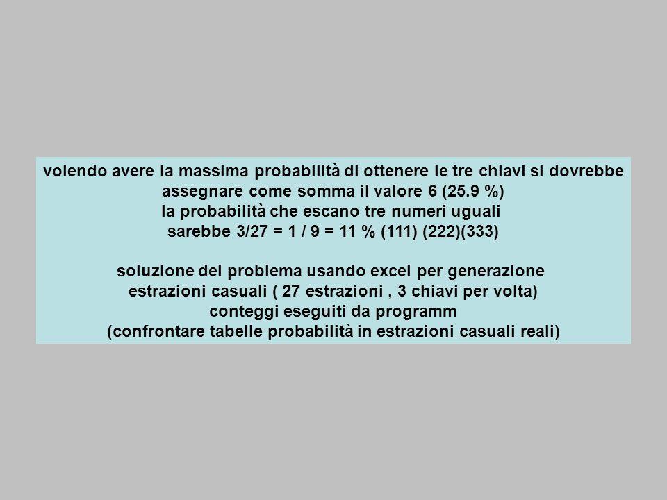 volendo avere la massima probabilità di ottenere le tre chiavi si dovrebbe assegnare come somma il valore 6 (25.9 %) la probabilità che escano tre num