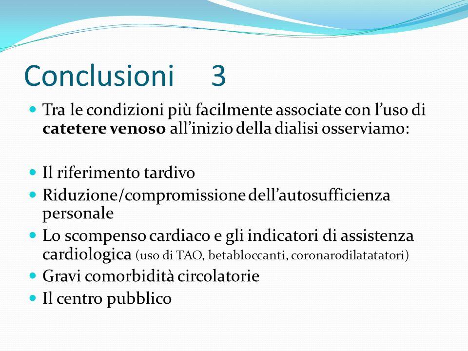 Conclusioni3 Tra le condizioni più facilmente associate con luso di catetere venoso allinizio della dialisi osserviamo: Il riferimento tardivo Riduzio