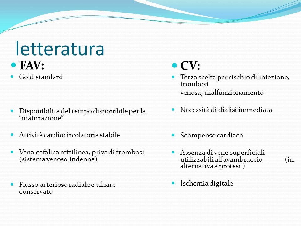 letteratura FAV: Gold standard Disponibilità del tempo disponibile per la maturazione Attività cardiocircolatoria stabile Vena cefalica rettilinea, pr