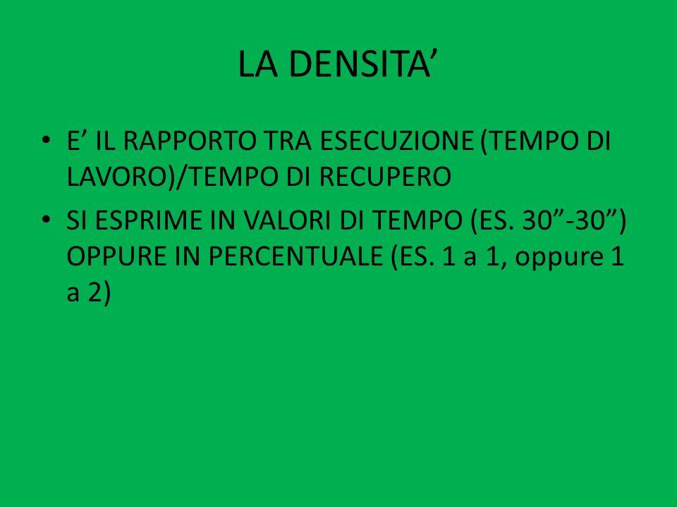 LA DENSITA E IL RAPPORTO TRA ESECUZIONE (TEMPO DI LAVORO)/TEMPO DI RECUPERO SI ESPRIME IN VALORI DI TEMPO (ES. 30-30) OPPURE IN PERCENTUALE (ES. 1 a 1