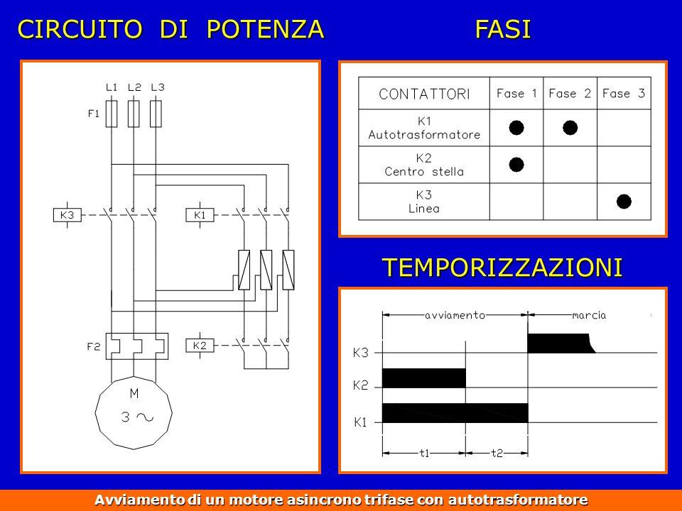 CIRCUITO DI POTENZA FASITEMPORIZZAZIONI Avviamento di un motore asincrono trifase con autotrasformatore