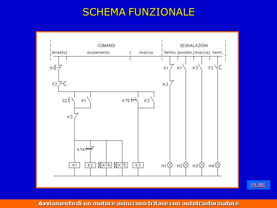 SCHEMA FUNZIONALE Avviamento di un motore asincrono trifase con autotrasformatore HOME