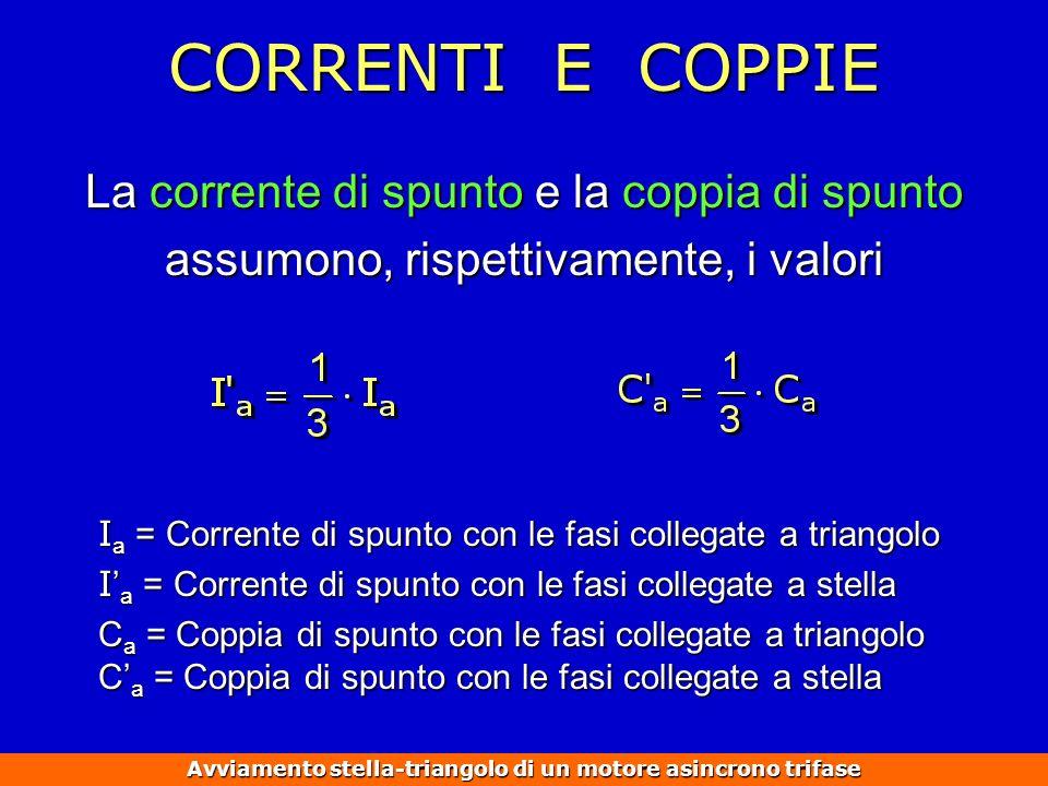CORRENTI E COPPIE La corrente di spunto e la coppia di spunto assumono, rispettivamente, i valori I a = Corrente di spunto con le fasi collegate a tri