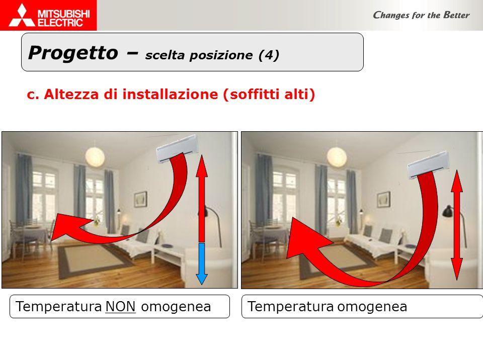 Progetto – scelta posizione (4) c. Altezza di installazione (soffitti alti) Temperatura NON omogeneaTemperatura omogenea