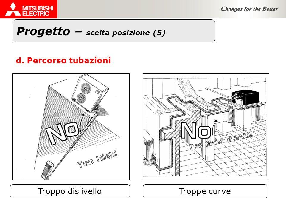 Progetto – scelta posizione (5) d. Percorso tubazioni Troppo dislivelloTroppe curve