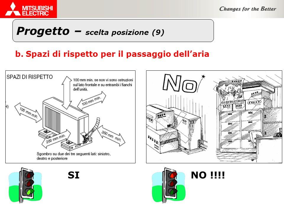 Progetto – scelta posizione (9) SINO !!!! b.Spazi di rispetto per il passaggio dellaria