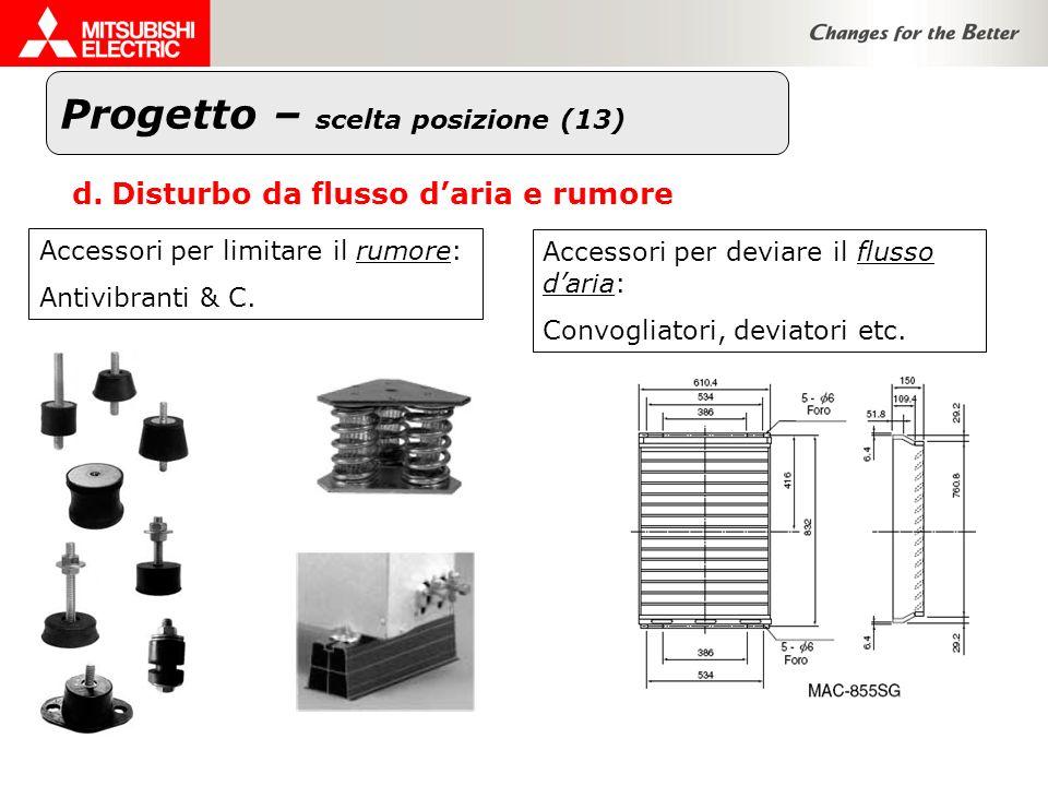 Progetto – scelta posizione (13) d.Disturbo da flusso daria e rumore Accessori per limitare il rumore: Antivibranti & C. Accessori per deviare il flus