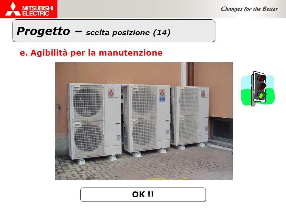 Progetto – scelta posizione (14) e.Agibilità per la manutenzione OK !!