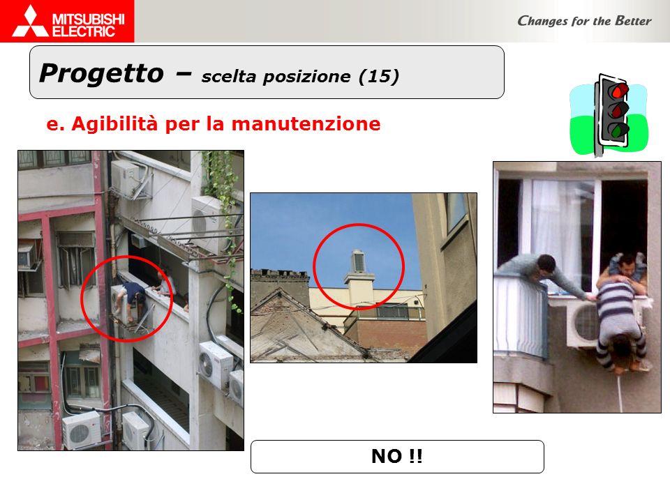 Progetto – scelta posizione (15) e.Agibilità per la manutenzione NO !!