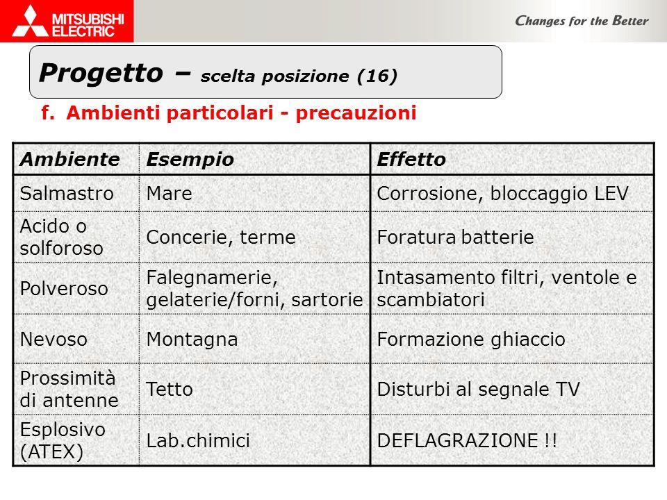 Progetto – scelta posizione (16) f.Ambienti particolari - precauzioni AmbienteEsempioEffetto SalmastroMareCorrosione, bloccaggio LEV Acido o solforoso