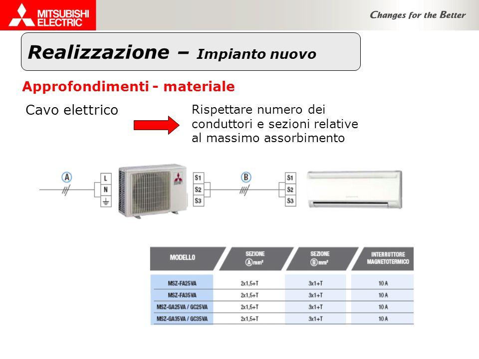 Realizzazione – Impianto nuovo Approfondimenti - materiale Cavo elettrico Rispettare numero dei conduttori e sezioni relative al massimo assorbimento