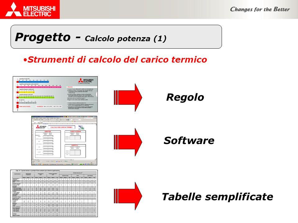 Progetto - Calcolo potenza (1) Strumenti di calcolo del carico termico Regolo Software Tabelle semplificate
