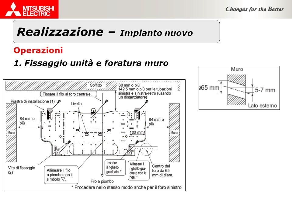 Realizzazione – Impianto nuovo Operazioni 1.Fissaggio unità e foratura muro