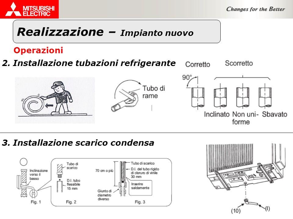 Realizzazione – Impianto nuovo Operazioni 2.Installazione tubazioni refrigerante 3.Installazione scarico condensa