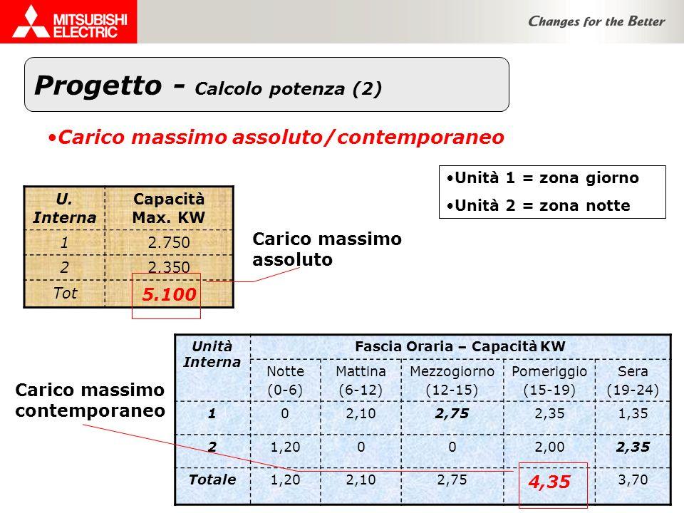 Progetto - Calcolo potenza (2) Carico massimo assoluto/contemporaneo Unità Interna Fascia Oraria – Capacità KW Notte (0-6) Mattina (6-12) Mezzogiorno