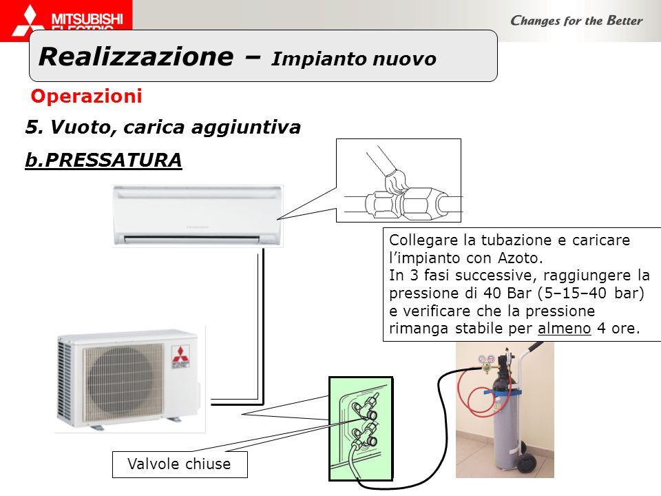 Realizzazione – Impianto nuovo Operazioni 5.Vuoto, carica aggiuntiva b.PRESSATURA Valvole chiuse Collegare la tubazione e caricare limpianto con Azoto