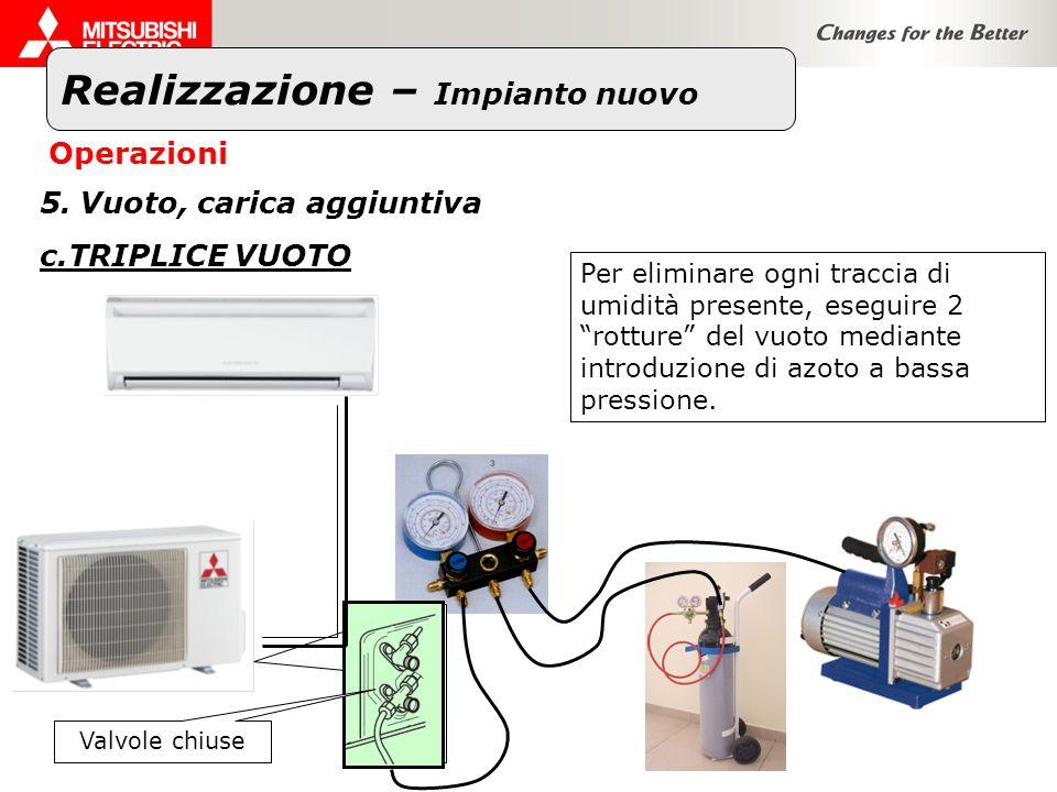 Realizzazione – Impianto nuovo Operazioni 5.Vuoto, carica aggiuntiva c.TRIPLICE VUOTO Per eliminare ogni traccia di umidità presente, eseguire 2 rottu