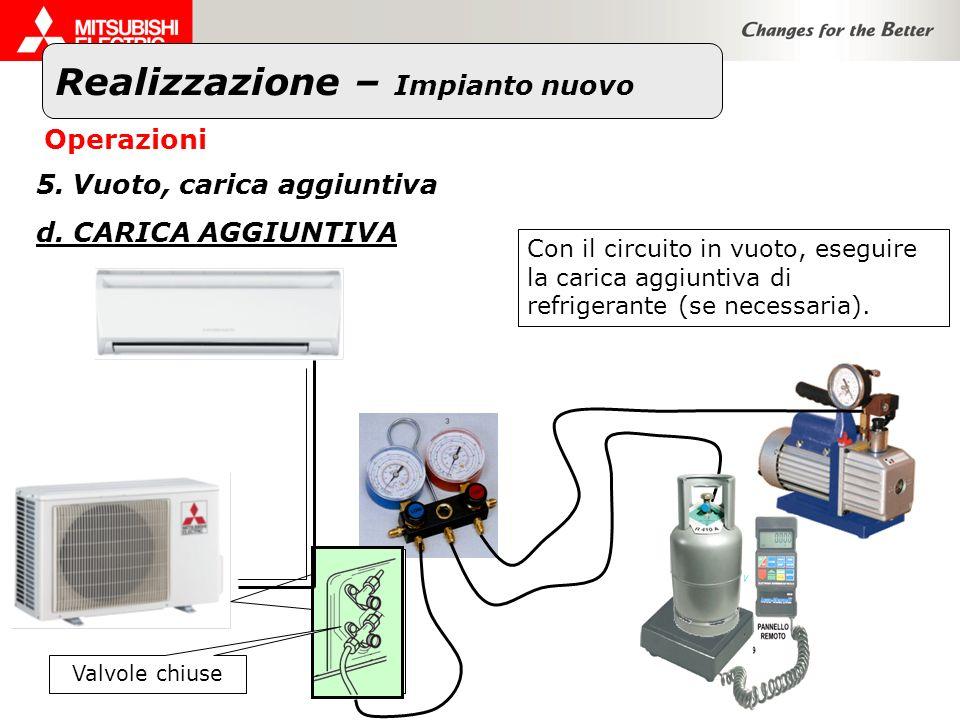 Realizzazione – Impianto nuovo Operazioni 5.Vuoto, carica aggiuntiva d. CARICA AGGIUNTIVA Con il circuito in vuoto, eseguire la carica aggiuntiva di r