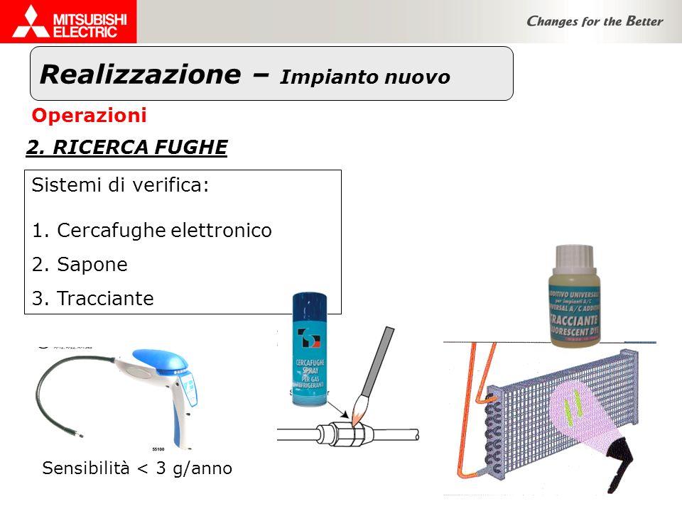 Realizzazione – Impianto nuovo Operazioni 2. RICERCA FUGHE Sistemi di verifica: 1.Cercafughe elettronico 2.Sapone 3.Tracciante Sensibilità < 3 g/anno