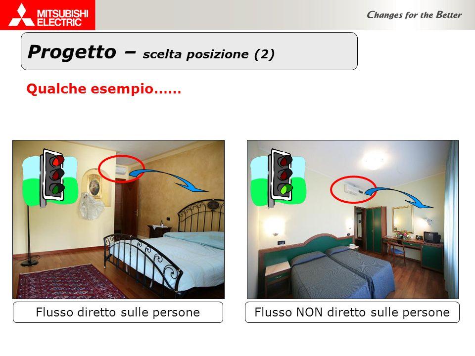 Progetto – scelta posizione (2) Qualche esempio…… Flusso diretto sulle personeFlusso NON diretto sulle persone
