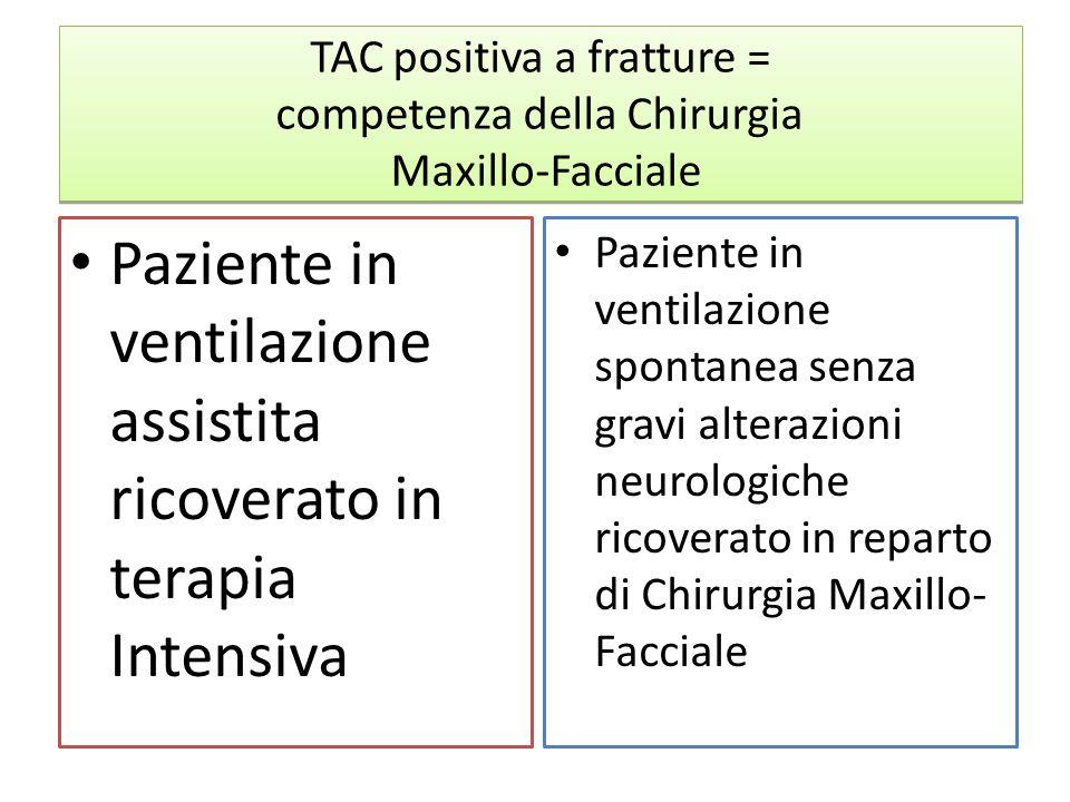 TAC positiva a fratture = competenza della Chirurgia Maxillo-Facciale Paziente in ventilazione assistita ricoverato in terapia Intensiva Paziente in v
