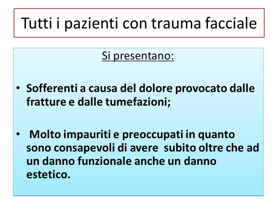 Tutti i pazienti con trauma facciale Si presentano: Sofferenti a causa del dolore provocato dalle fratture e dalle tumefazioni; Molto impauriti e preo