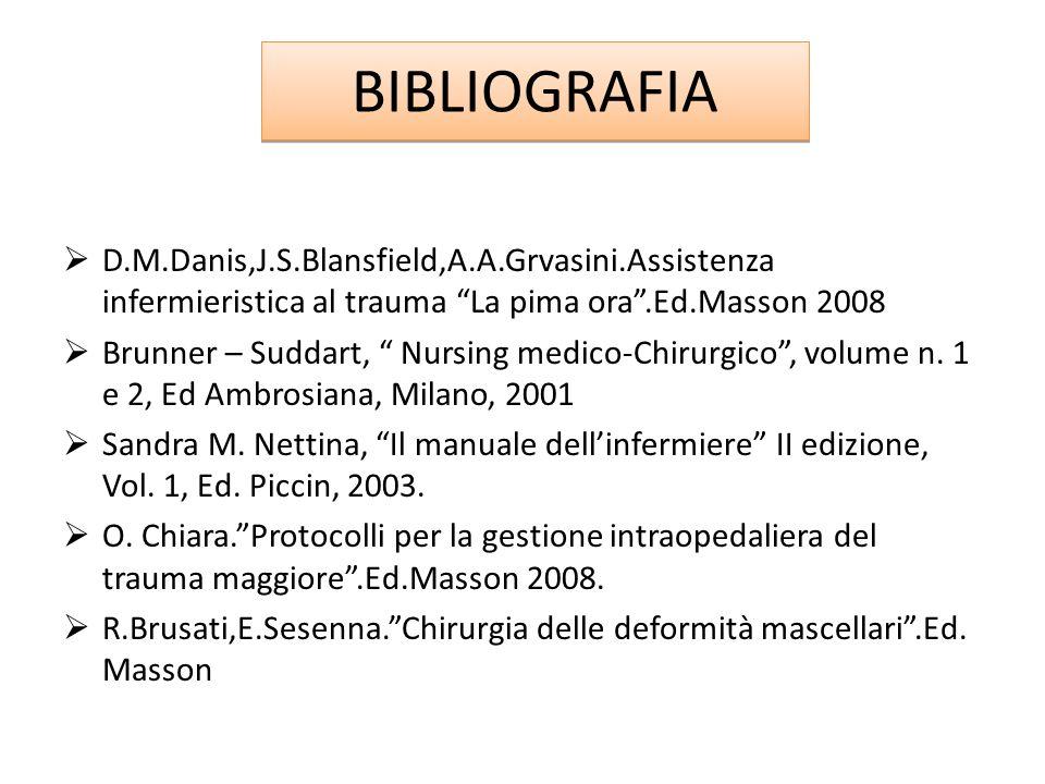 BIBLIOGRAFIA D.M.Danis,J.S.Blansfield,A.A.Grvasini.Assistenza infermieristica al trauma La pima ora.Ed.Masson 2008 Brunner – Suddart, Nursing medico-C