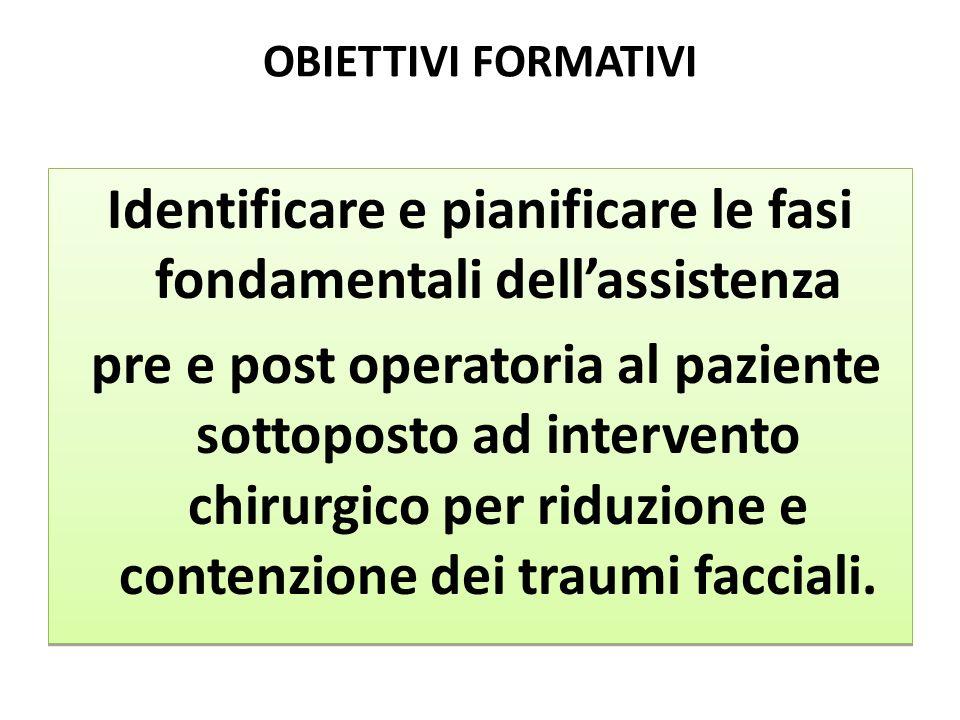 OBIETTIVI FORMATIVI Identificare e pianificare le fasi fondamentali dellassistenza pre e post operatoria al paziente sottoposto ad intervento chirurgi