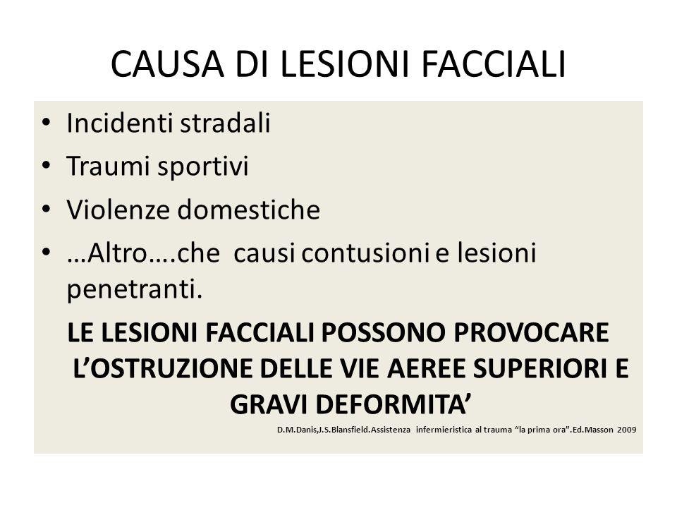 CAUSA DI LESIONI FACCIALI Incidenti stradali Traumi sportivi Violenze domestiche …Altro….che causi contusioni e lesioni penetranti. LE LESIONI FACCIAL