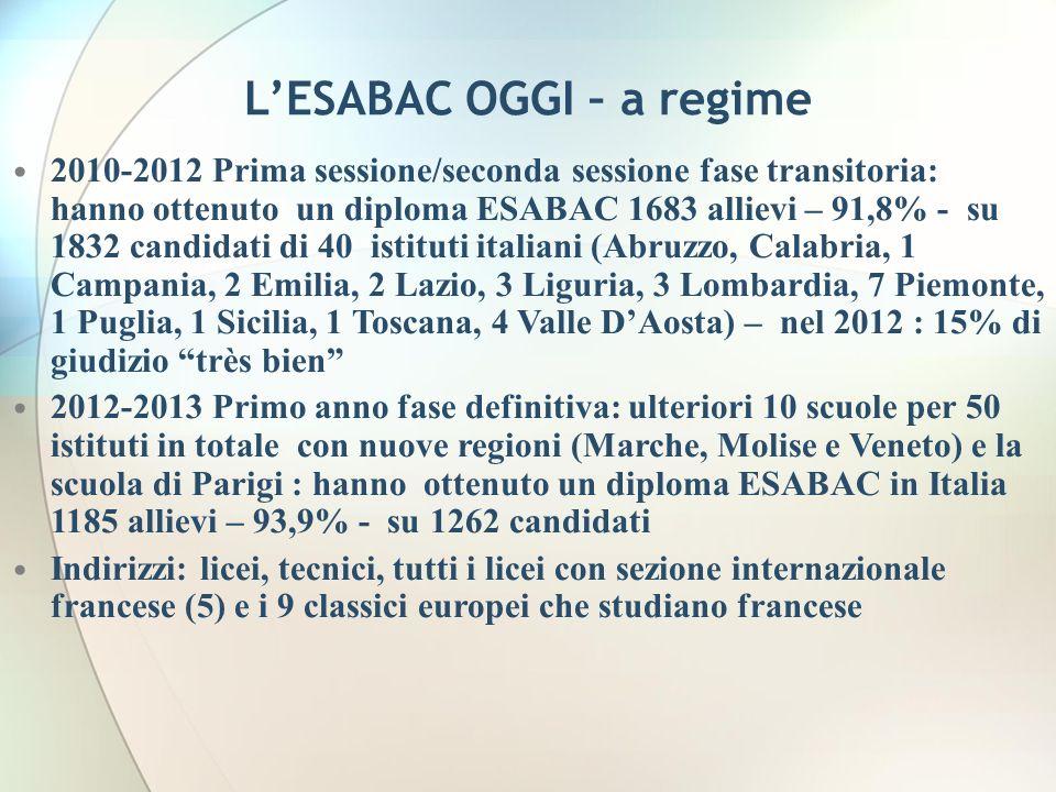 LESABAC OGGI – a regime 2010-2012 Prima sessione/seconda sessione fase transitoria: hanno ottenuto un diploma ESABAC 1683 allievi – 91,8% - su 1832 ca