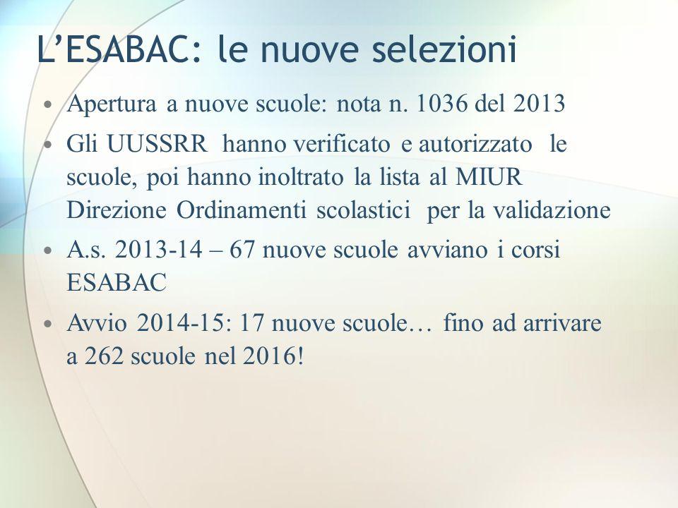 LESABAC: le nuove selezioni Apertura a nuove scuole: nota n. 1036 del 2013 Gli UUSSRR hanno verificato e autorizzato le scuole, poi hanno inoltrato la