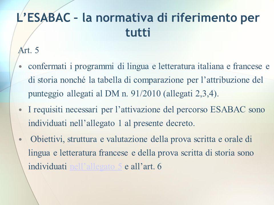 LESABAC – la normativa di riferimento per tutti Art. 5 confermati i programmi di lingua e letteratura italiana e francese e di storia nonché la tabell