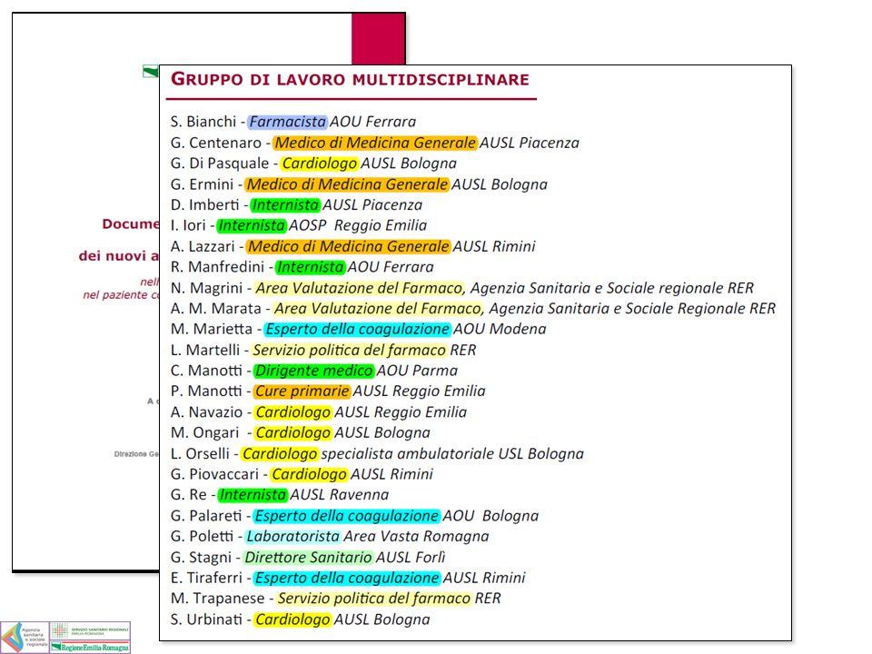 Le stime di prevalenza/incidenza in RER 4.430.000 Al 2010 la popolazione in RER: 4.430.000 1,7%75.310 paz.