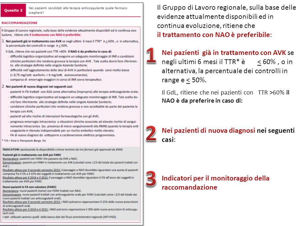 Pazienti in doppia antiaggregazione: I criteri di esclusione degli studi registrativi dei NAO