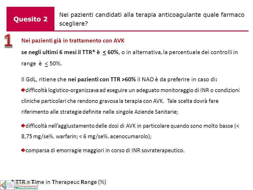 I TTR degli studi sui NAO nel braccio in trattamento con warfarin Dabigatran ( studio RE-LY): 64% (media) Rivaroxaban ( studio ROCKET) : 58% (mediana) 55% (media) Apixaban ( studio ARISTOTLE) : 66% (mediana) 62% (media)