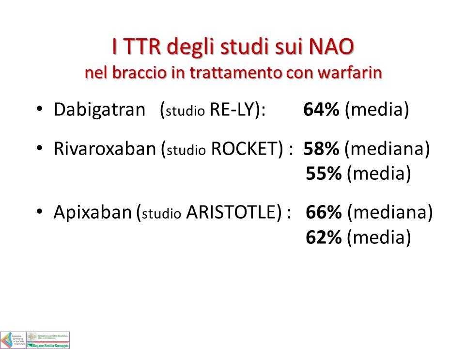 I TTR degli studi sui NAO nel braccio in trattamento con warfarin Dabigatran ( studio RE-LY): 64% (media) Rivaroxaban ( studio ROCKET) : 58% (mediana)