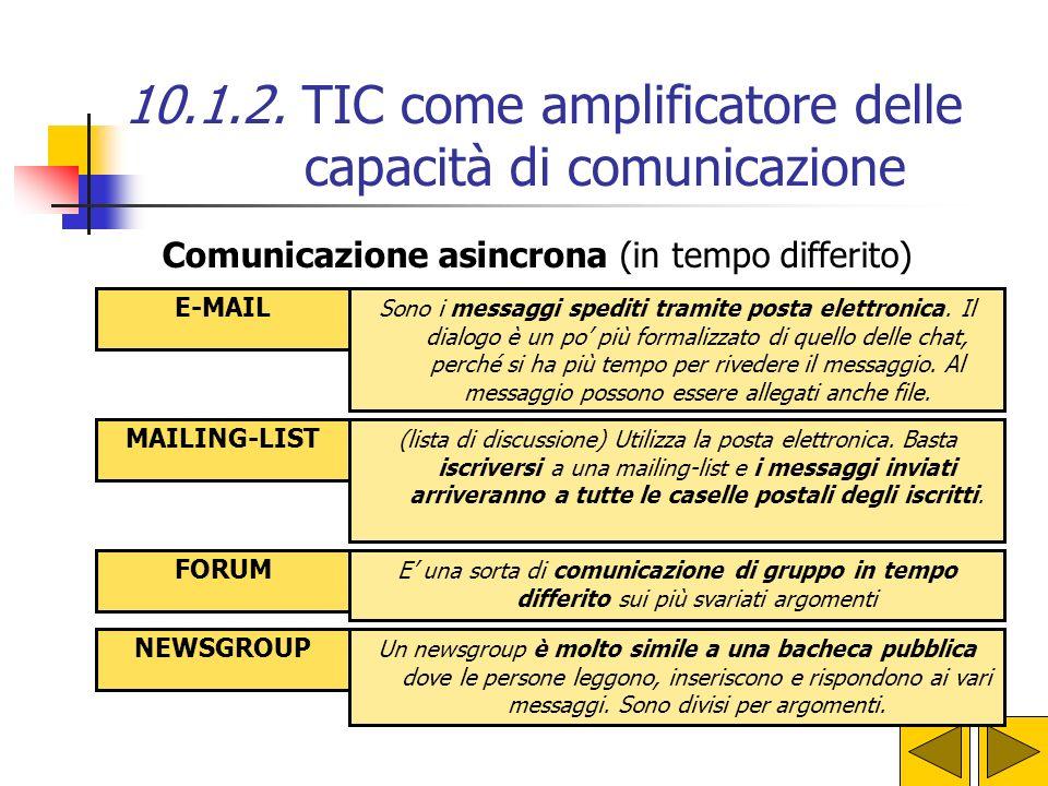 Comunicazione sincrona (in tempo reale) CHAT VIDEO-CONFERENZA Il termine (chiacchierata) indica una comunicazione in tempo reale. Poiché è una scrittu