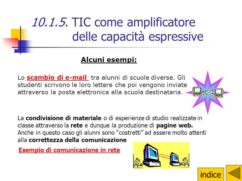 indice 10.1.5. TIC come amplificatore delle capacità espressive Le TIC amplificano, nella scuola, la possibilità di comunicare realmente con altri ind